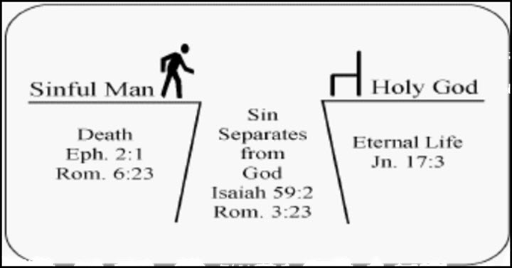 Sin and Salvation graphic